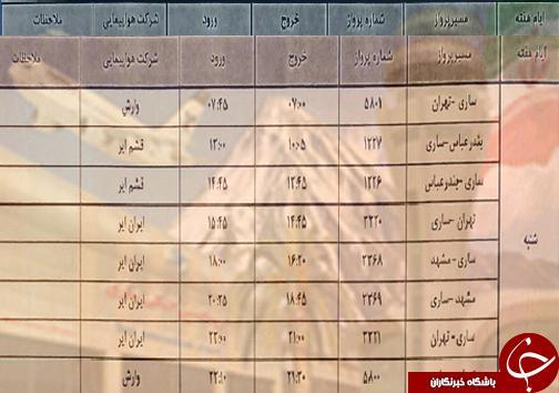 پرواز های شنبه 16 آذرماه فرودگاه های مازندران
