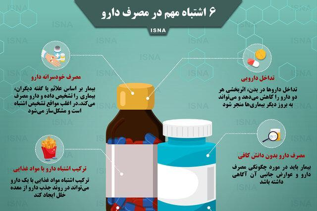 کدام مواد غذایی بر میزان کارآیی داروها تاثیر می گذارند؟